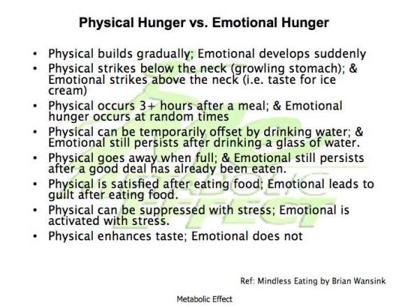 Physical Hunger vs. Emotional